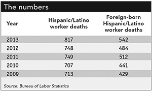 Latino worker deaths