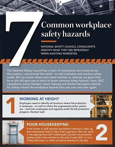 7 common workplace safety hazards | June 2016 | Safety+