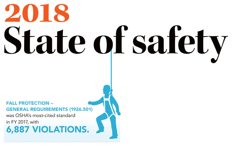 2018 state of safety january 2018 safety health magazine