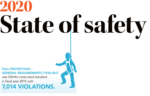 2020 State of Safety