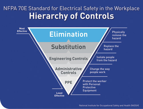 Hierarchy_of_Controls_July2020.jpg