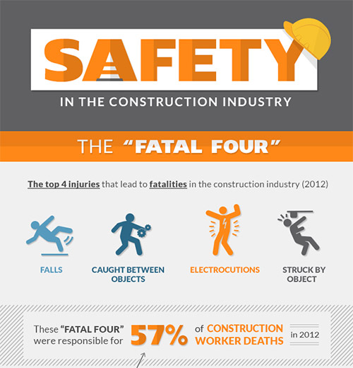 A Picture Of Construction Fatalities 2014 04 10 Safety