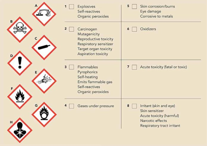 Ghs Quiz Match The Pictogram To The Hazard Safetyhealth Magazine