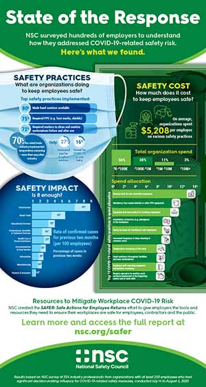 SAFER employer report infographic
