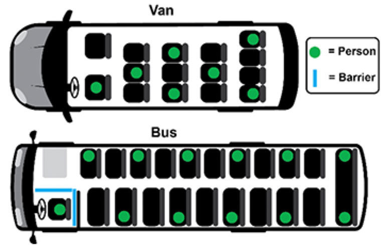 Employer-Provided-Vehicles