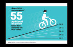 bicycle safety graphics-2