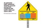 traffic pedestrians fatalities