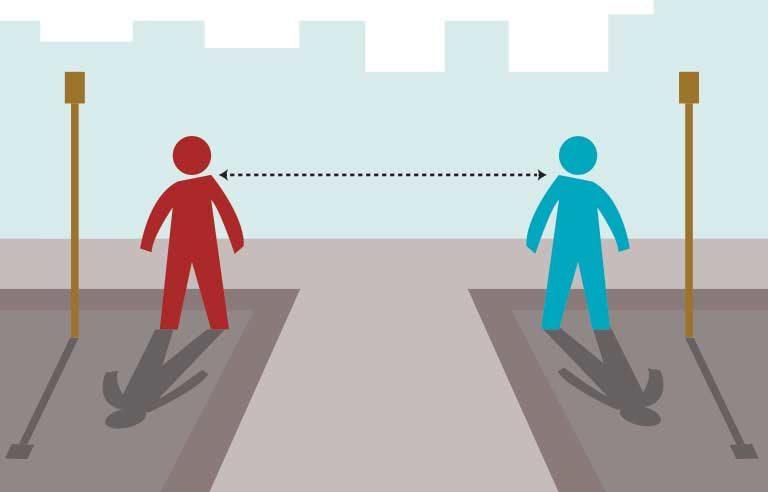 Image result for social distance