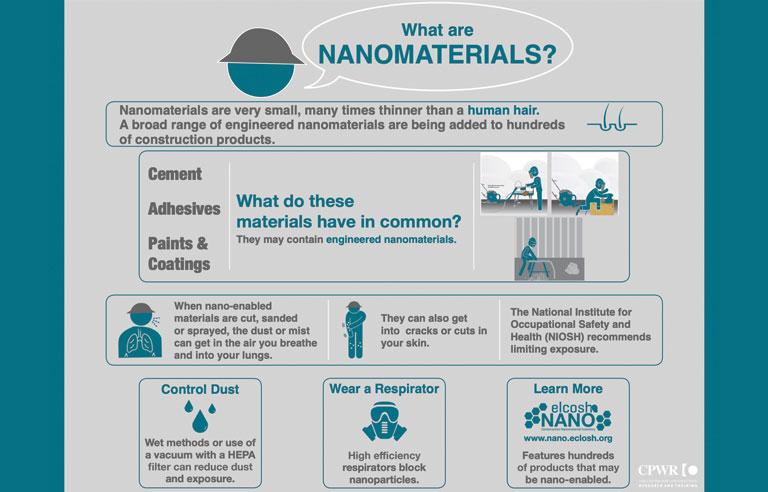 Nanomaterials.jpg