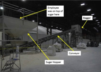 OSHA sugar hopper incident