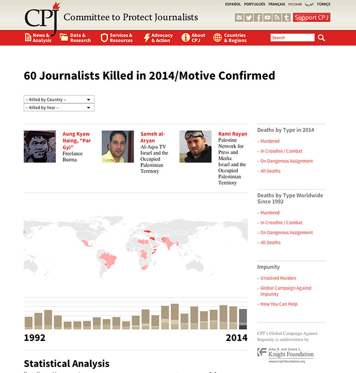 journalists-2014-killed