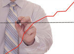 Leading, lagging indicators
