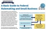 Basic-Guide-to-Rulemaking-and-SBs