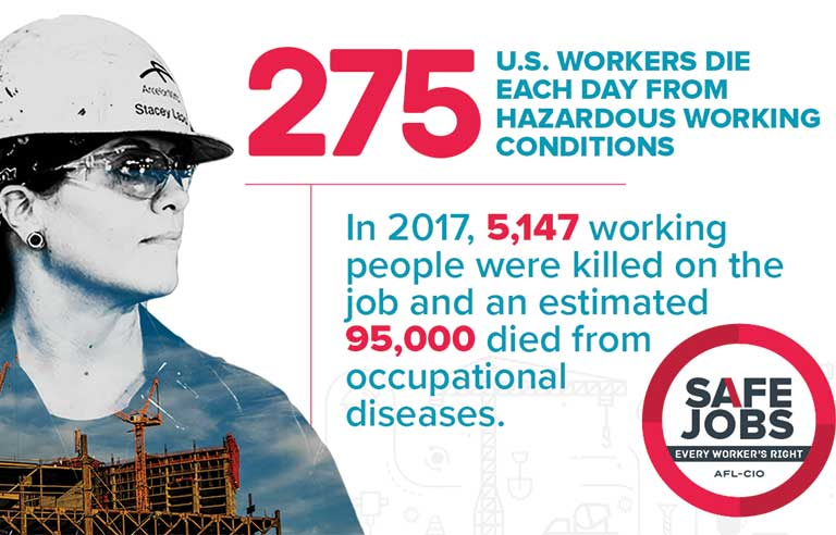 Don T Become Numb To Workplace Deaths And Illnesses Afl Cio