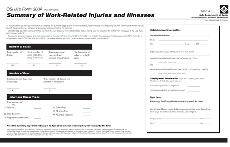 It's February: Have you posted your injury and illness summary ...