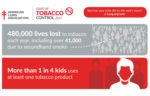 American Lung Assoc infographic