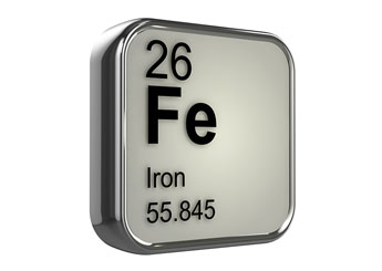 Facts About Iron