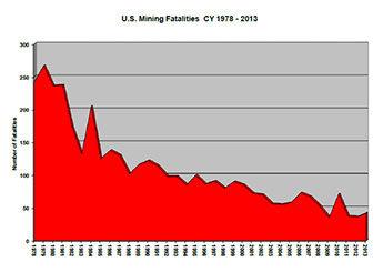 Mining chart --041614