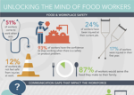 Infographic: Food service workers