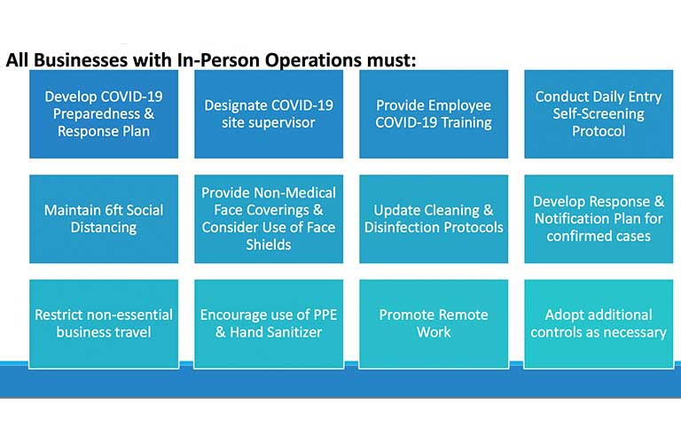 General-Workplace-Requirements-Overview.jpg