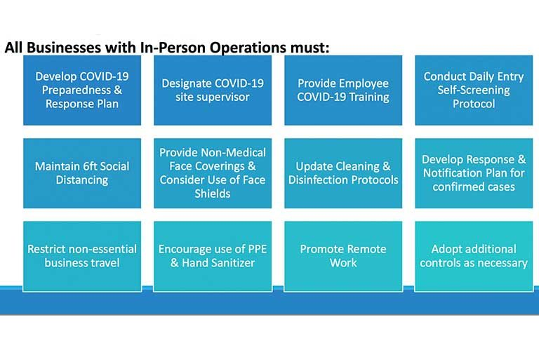 General-Workplace-Requirements Overview