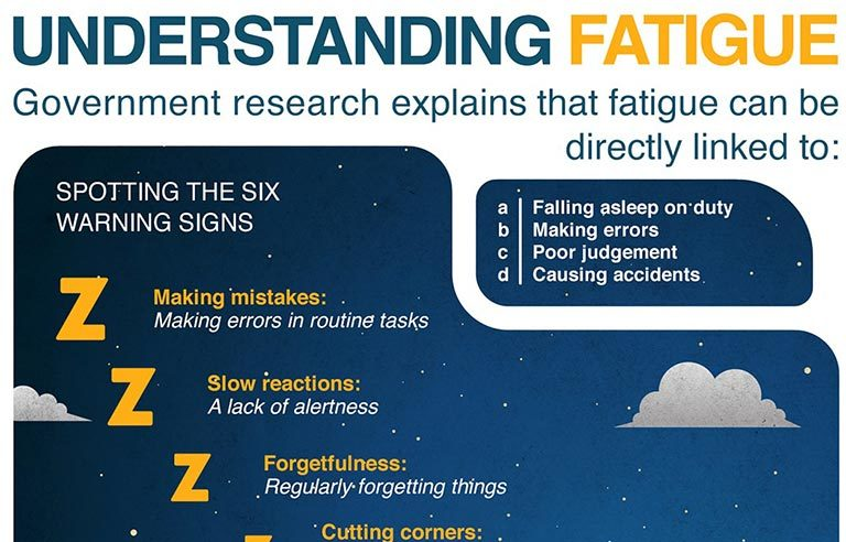 Fatigue poster