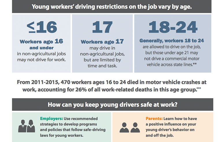 driving-restrictions-by-age.jpg