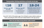 driving restrictions by age