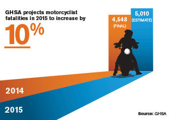 motorcycle infographic