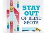stay out of blindspots