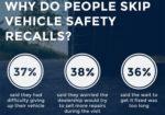vehicle safety recalls