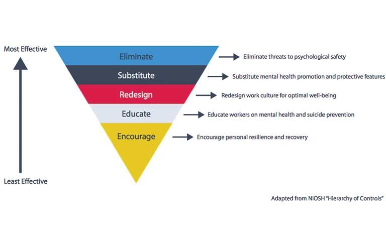 Hierarchy-of-Controls.jpg