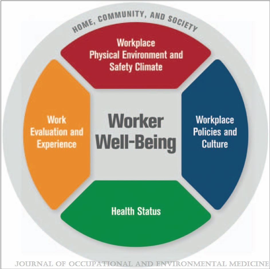 worker-well-being.png