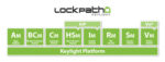 LockPath.jpg