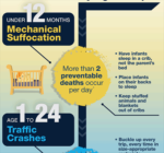 National Safety Month infographic
