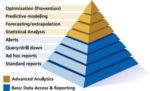 Predictive solutions case study (Nate Silver)