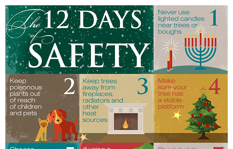 holiday safety tips from the national safety council range from decorating advice to fire facts - Christmas Decorating Safety Tips