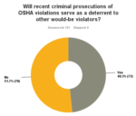 What's Your Opinion: Criminal prosecutions