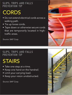 Slips & trips -- cords